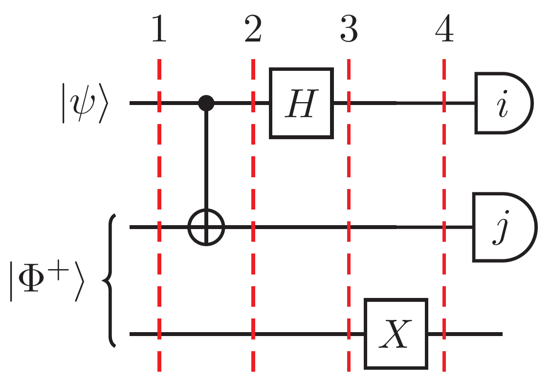 drawing quantum circuit diagrams in latex is essential for any researcher  in quantum information and computation, especially when tasked with  teaching the